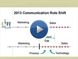 2013 Marketing and Sales Role shifts resized 600