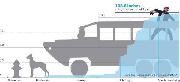 record snow resized 600