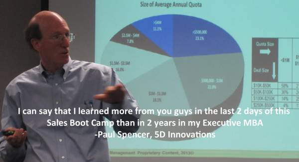 George Simmons Boot Camp