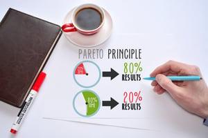 80-20 Pareto Rule for Sales