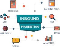 Inbound Marketing 2020