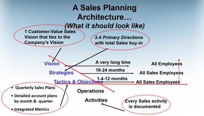 Planning Format-1