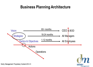 Planning process.jpg.png
