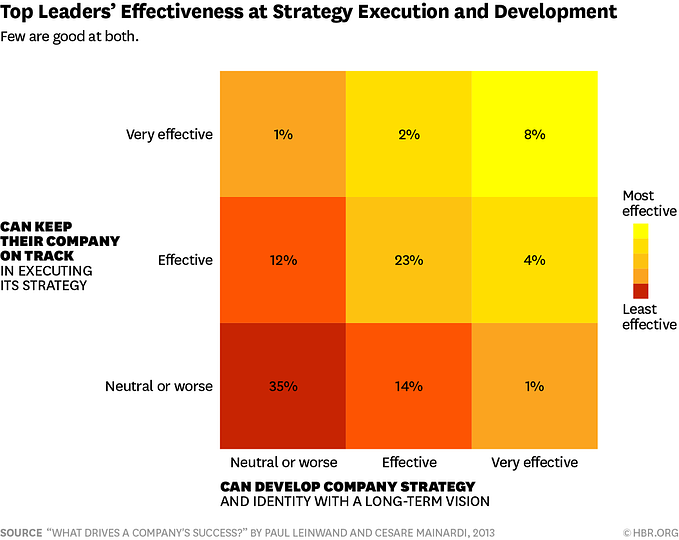 Strategy_Effectiveness_2015-2.png