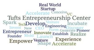 Tufts Entrepreneurship Center Twitter