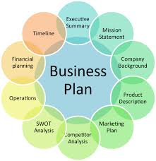 business_plans and sales-plans-5.png