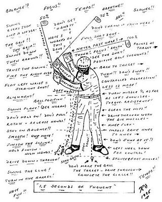 learning sales and golf rules.jpg