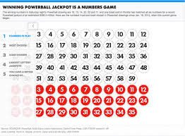 powerball-2.jpg