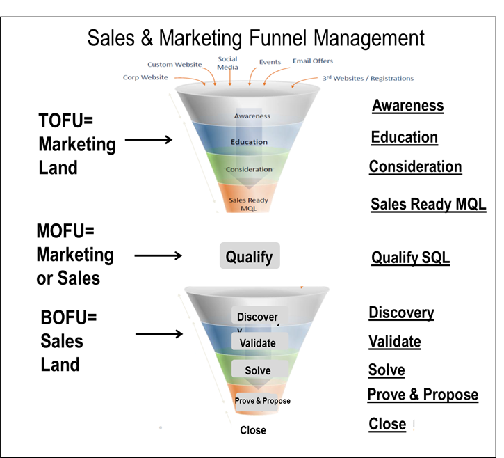 sales_funnel_3.png