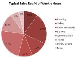 sales_time.jpg