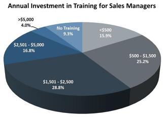 sales_training_2014